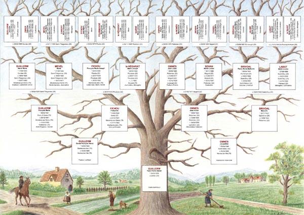 g u00e9n u00e9atique 2016 visualisation et impression de vos grands arbres g u00e9n u00e9alogiques