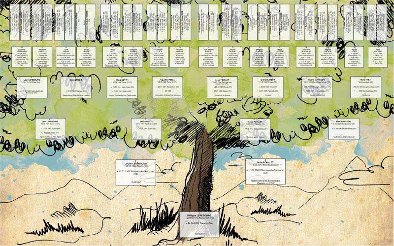 Pack de 22 modèles d'arbres généalogiques pour Généatique | CDIP Boutique - Logiciel de ...