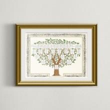 arbre-enluminure-5-generations