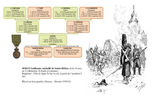 arbre-genealogique-guerres-napoleon