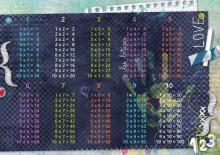 cdip-tableau-multiplications