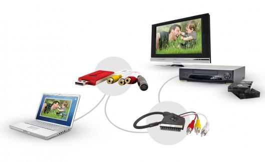 SOS - Cassettes vidéo - connections