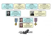 pack-souvenirs-de-la-seconde-guerre-arbre-genealogique