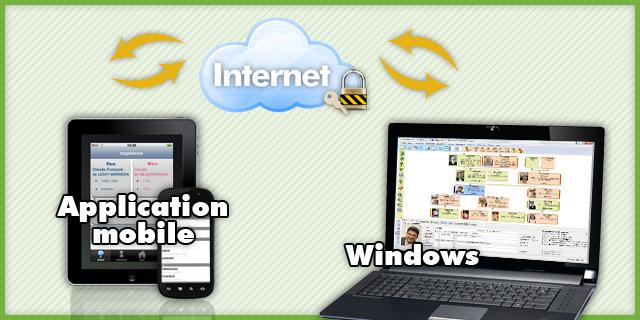 Votre généalogie sur Windows Internet et mobile
